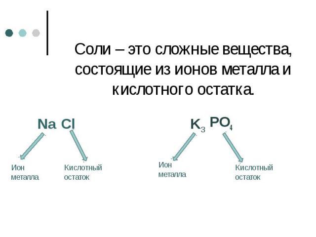 Соли – это сложные вещества, состоящие из ионов металла и кислотного остатка.