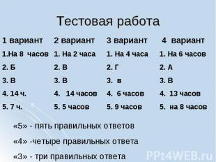 Тестовая работа 1 вариант1.На 8 часов2. Б3. В4. 14 ч.5. 7 ч. 2 вариантНа 2 часаВ