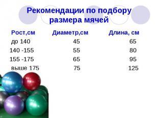 Рекомендации по подбору размера мячей Рост,см Диаметр,см Дл