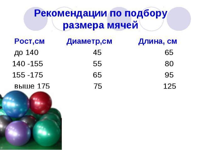 Рекомендации по подбору размера мячей Рост,см Диаметр,см Длина, смдо 140 4565140 -1555580155 -17565…