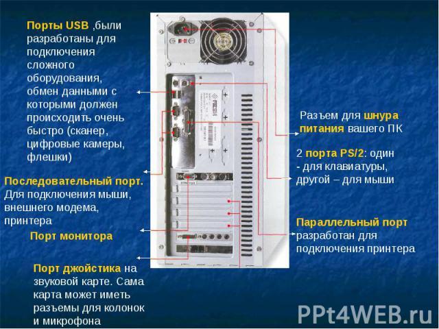 Порты USB ,были разработаны для подключения сложного оборудования, обмен данными с которыми должен происходить очень быстро (сканер, цифровые камеры, флешки) Последовательный порт. Для подключения мыши, внешнего модема, принтера Порт джойстика на зв…