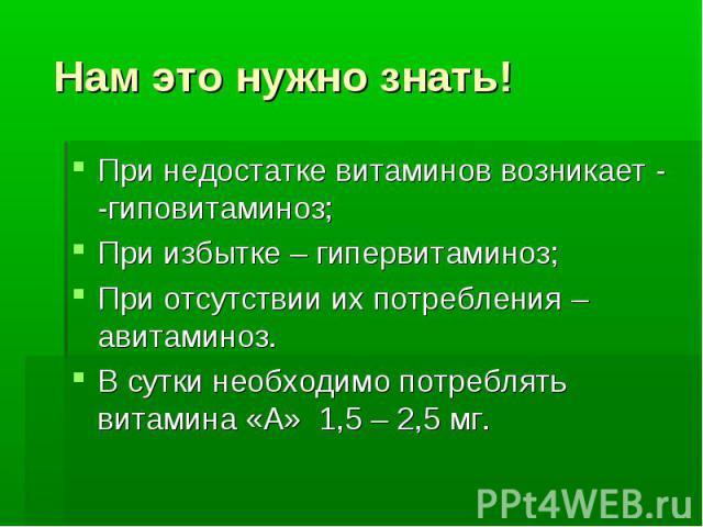 При недостатке витаминов возникает - -гиповитаминоз;При избытке – гипервитаминоз;При отсутствии их потребления – авитаминоз.В сутки необходимо потреблять витамина «А» 1,5 – 2,5 мг.