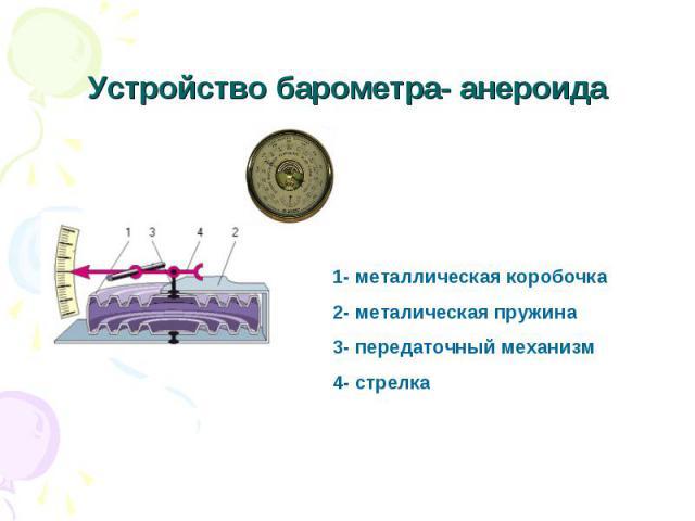 Устройство барометра- aнeрoидa 1- металлическая коробочка2- металическая пружина 3- передаточный механизм4- стрелка