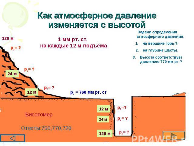 Как атмосферное давление изменяется с высотой 1 мм рт. ст. на каждые 12 м подъёма Задачи определения атмосферного давления: на вершине горы?. на глубине шахты. Высота соответствует давлению 770 мм рт.?