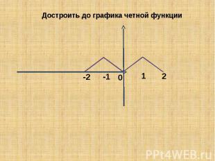 Достроить до графика четной функции