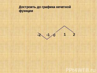 Достроить до графика нечетной функции