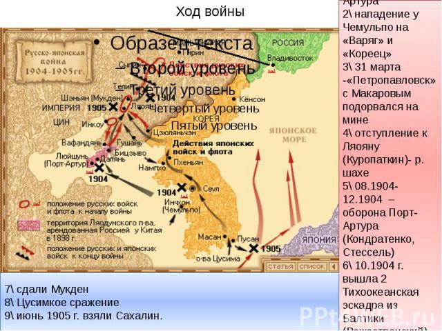 Ход войны 7\ сдали Мукден8\ Цусимкое сражение 9\ июнь 1905 г. взяли Сахалин. 1\ 27 января - атака Порт-Артура 2\ нападение у Чемульпо на «Варяг» и «Кореец» 3\ 31 марта -«Петропавловск» с Макаровым подорвался на мине 4\ отступление к Ляояну (Куропатк…