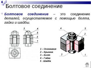 Болтовое соединение Болтовое соединение – это соединение деталей, осуществляемое