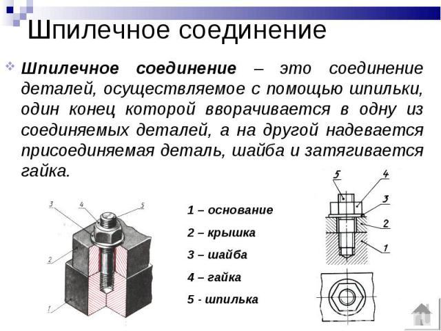Шпилечное соединение Шпилечное соединение – это соединение деталей, осуществляемое с помощью шпильки, один конец которой вворачивается в одну из соединяемых деталей, а на другой надевается присоединяемая деталь, шайба и затягивается гайка. 1 – основ…