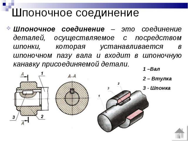 Шпоночное соединение Шпоночное соединение – это соединение деталей, осуществляемое с посредством шпонки, которая устанавливается в шпоночном пазу вала и входит в шпоночную канавку присоединяемой детали. 1 –Вал2 – Втулка3 - Шпонка