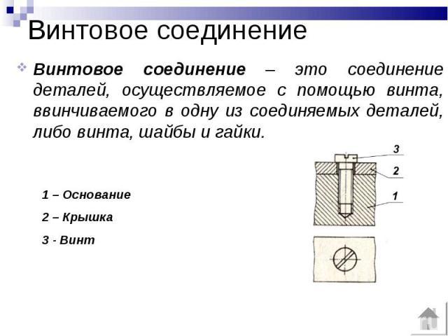 Винтовое соединение Винтовое соединение – это соединение деталей, осуществляемое с помощью винта, ввинчиваемого в одну из соединяемых деталей, либо винта, шайбы и гайки. 1 – Основание2 – Крышка3 - Винт