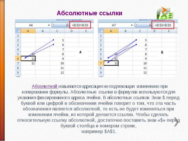 Абсолютные ссылки Абсолютной называется адресация не подлежащая изменению при копировании формулы. Абсолютные ссылки в формулах используются для указания фиксированного адреса ячейки. В абсолютных ссылках Знак $ перед буквой или цифрой в обозначении…