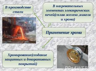 В производстве стали В нагревательных элементах электрических печей(сплав железа