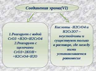 Соединения хрома(VI) 1.Реагирует с водойCrO3 +H2O=H2CrO4 2.Реагирует с щелочамиC