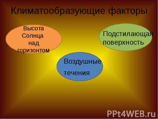 Климатообразующие факторы Высота Солнца надгоризонтом Воздушныетечения Подстилающая поверхность