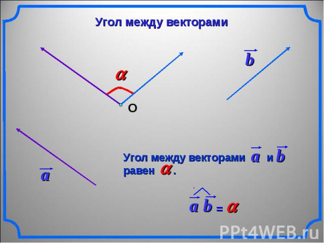 Угол между векторами Угол между векторами и равен .