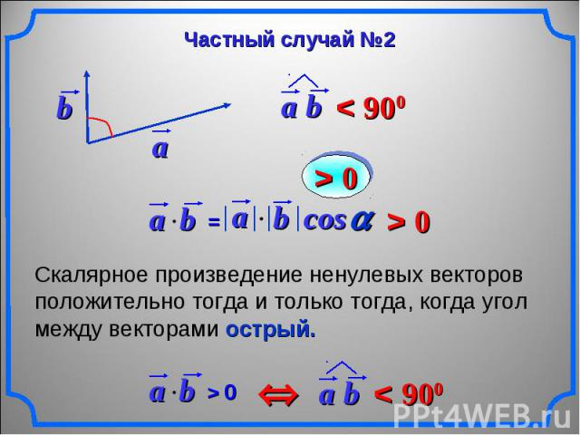 Частный случай №2 Скалярное произведение ненулевых векторов положительно тогда и только тогда, когда угол между векторами острый.