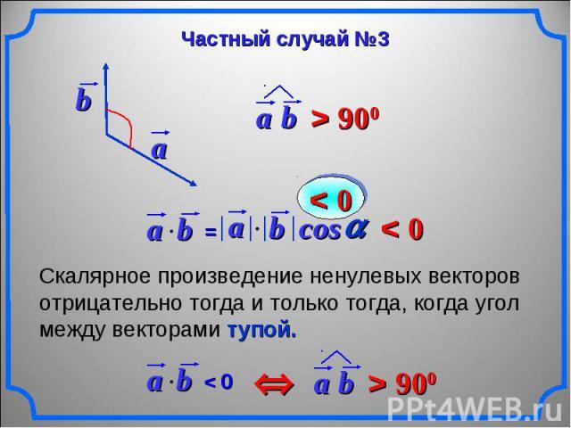 Частный случай №3 Скалярное произведение ненулевых векторов отрицательно тогда и только тогда, когда угол между векторами тупой.