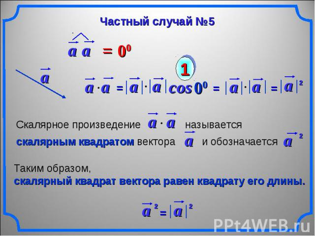 Частный случай №5 Скалярное произведение называется скалярным квадратом вектора и обозначается Таким образом, скалярный квадрат вектора равен квадрату его длины.