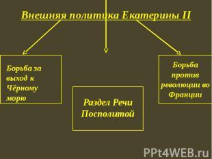 Внешняя политика Екатерины II Борьба за выход к Чёрному морю Раздел Речи Посполи