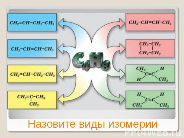 Назовите виды изомерии