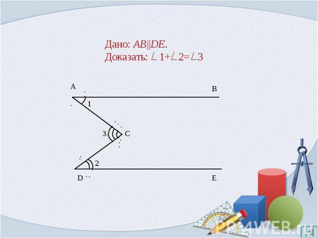 Дано: AB  DE.Доказать: 1+ 2= 3
