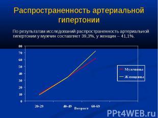 Распространенность артериальной гипертонии По результатам исследований распростр