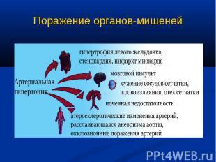 Поражение органов-мишеней