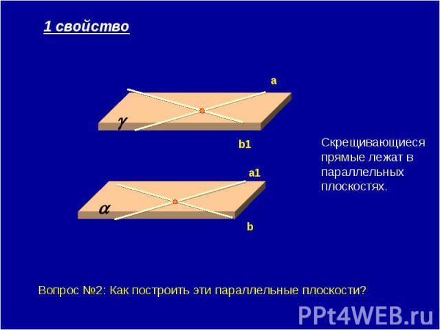 1 свойство Скрещивающиеся прямые лежат в параллельных плоскостях. Вопрос №2: Как построить эти параллельные плоскости?