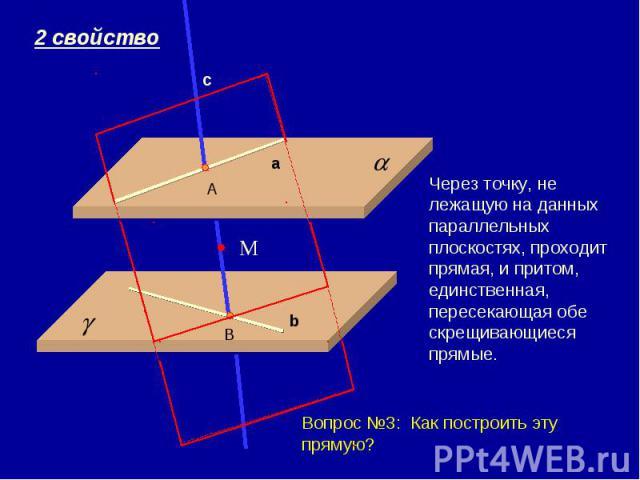 Через точку, не лежащую на данных параллельных плоскостях, проходит прямая, и притом, единственная, пересекающая обе скрещивающиеся прямые. Вопрос №3: Как построить эту прямую?