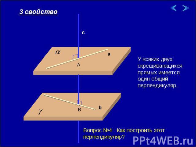 У всяких двух скрещивающихся прямых имеется один общий перпендикуляр. Вопрос №4: Как построить этот перпендикуляр?