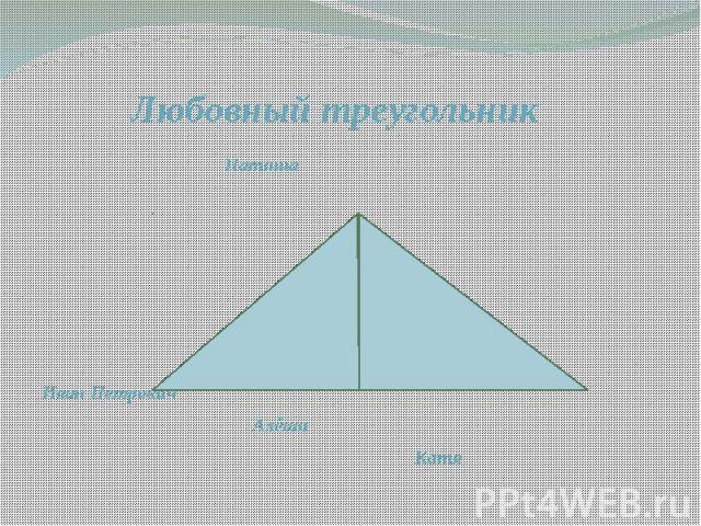 Любовный треугольник Наташа Иван Петрович Алёша Катя
