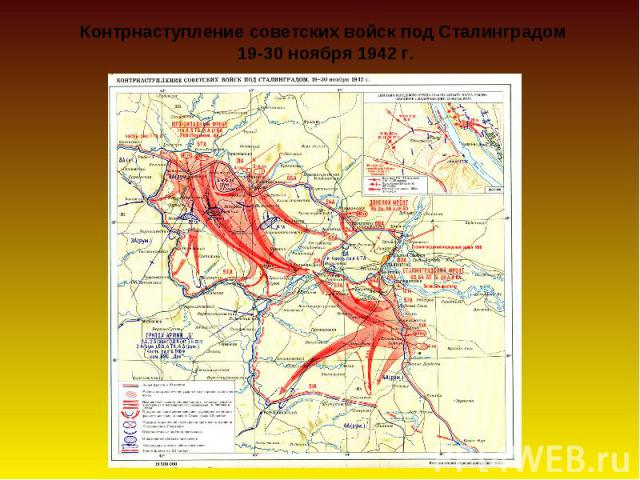 Контрнаступление советских войск под Сталинградом 19-30 ноября 1942 г.