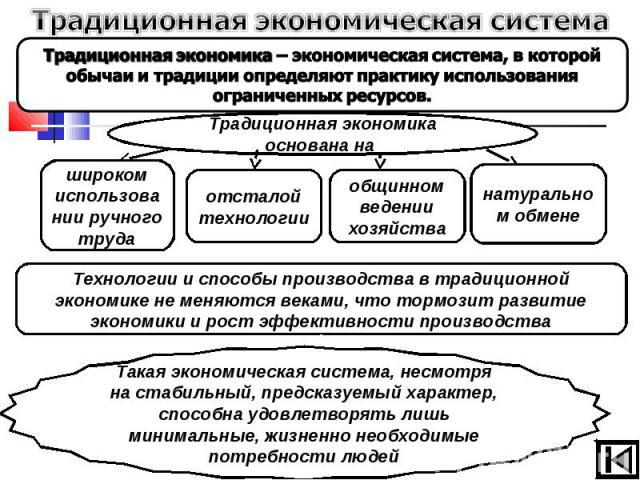 Традиционная экономическая система Традиционная экономика – экономическая система, в которой обычаи и традиции определяют практику использования ограниченных ресурсов. Традиционная экономика основана на Технологии и способы производства в традиционн…