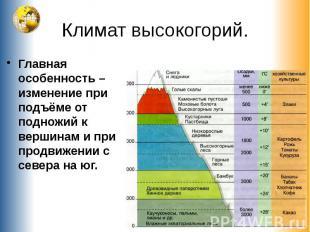 Климат высокогорий. Главная особенность – изменение при подъёме от подножий к ве