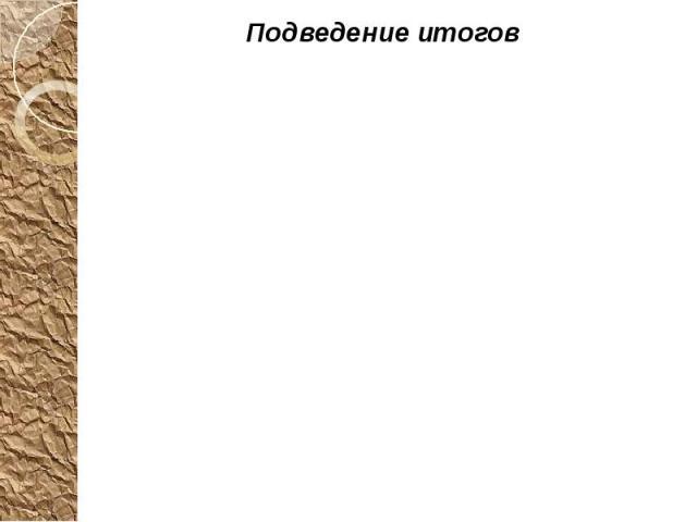 Подведение итогов Этапы творчества А.АхматовойI – сб. «Вечер» «Чётки»III – сб. «Подорожник» «Anno domini»V – Всемирное признаниеIV – поэма «Реквием»II – сб. «Белая стая»