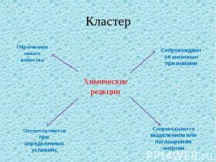 Кластер Образование нового вещества Осуществляются при определенных условиях Хим
