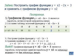 Задача: Построить график функции y = x2 – 2x + 3 и сравнить с графиком функции y