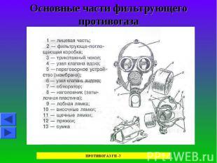 Основные части фильтрующего противогаза ПРОТИВОГАЗ ГП -7