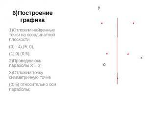 6)Построение графика 1)Отложим найденные точки на координатной плоскости(3; - 4)