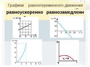 Графики равнопеременного движения