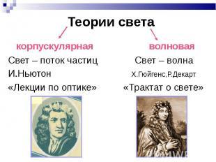 Теории света корпускулярная волновая Свет – поток частиц Свет – волнаИ.Ньютон Х.