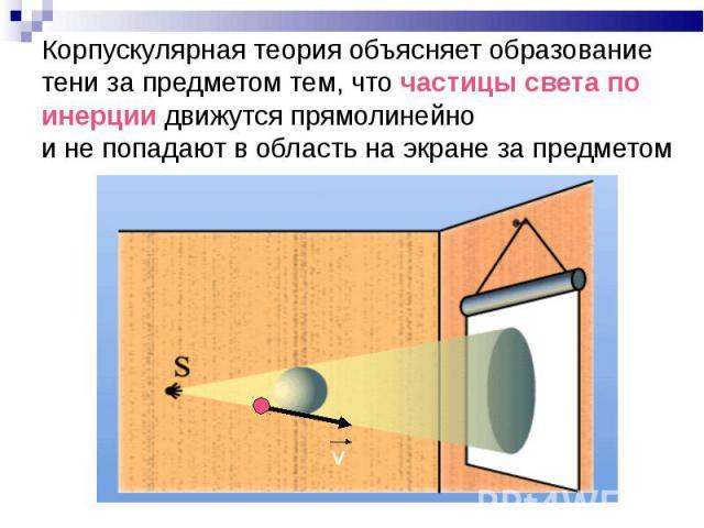 Корпускулярная теория объясняет образование тени за предметом тем, что частицы света по инерции движутся прямолинейно и не попадают в область на экране за предметом