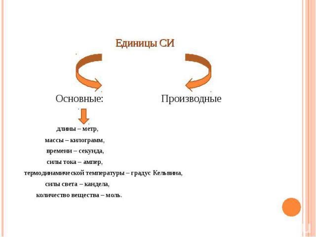 Единицы СИ Единицы СИ Основные: Производные длины – метр, массы – килограмм, времени – секунда, силы тока – ампер, термодинамической температуры – градус Кельвина, силы света – кандела, количество вещества – моль.