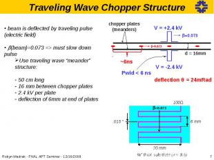 beam is deflected by traveling pulse (electric field) b(beam)=0.073 => must slow
