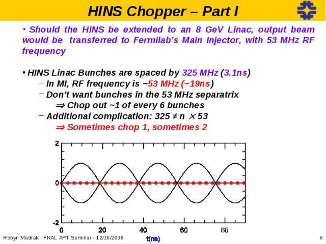 Should the HINS be extended to an 8 GeV Linac, output beam would be transferred to Fermilab's Main Injector, with 53 MHz RF frequency HINS Linac Bunches are spaced by 325 MHz (3.1ns) In MI, RF frequency is ~53 MHz (~19ns) Don't want bunches in the 5…