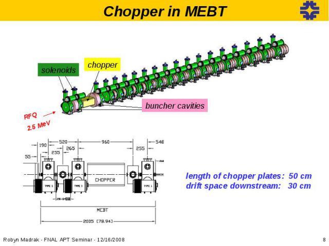 Chopper in MEBT
