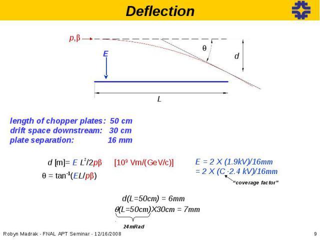 length of chopper plates: 50 cmdrift space downstream: 30 cmplate separation: 16 mm