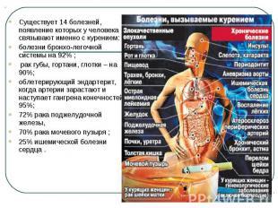 Существует 14 болезней, появление которых у человека связывают именно с курением