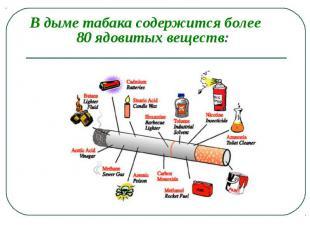 В дыме табака содержится более 80 ядовитых веществ: В дыме табака содержится бол